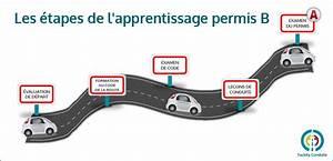 Centre D Examen Code De La Route : permis b auto cole montigny le bretonneux trappes guyancourt ~ Medecine-chirurgie-esthetiques.com Avis de Voitures