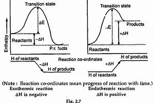 H Is A State Function Because E  P  V Are State Functions