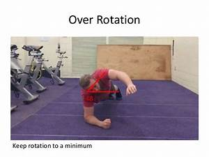 Plank With Forward Arm Lift