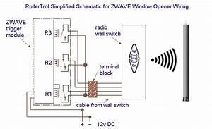 Zwave Motorized Blinds  U0026 Shades