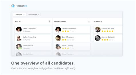 Resume Review Tool by Resume Analysis Tool Dissertationguides Web Fc2