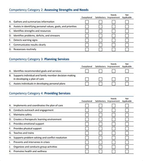 skills assessment tips  examples  examples