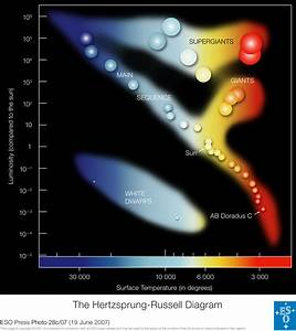 Astronomy - How Do We Know The Masses Of Single Stars