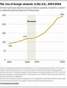 Blog | Pew Research Center