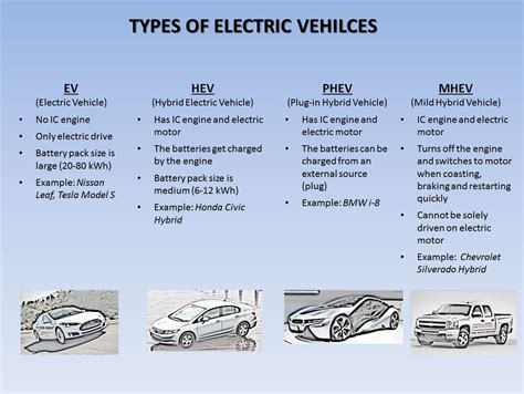 types of suvs motor vehicle clification impremedia net