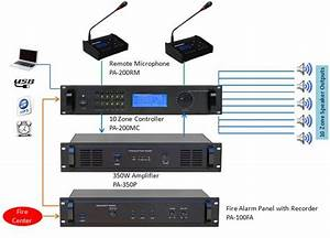 Public Address System Ip Pa System En54 Voice Alarm System