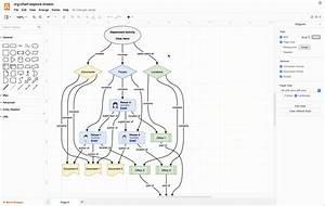 Step Through Your Diagram Using The Explore Plugin