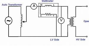 open circuit test of transformer etrical With shortcircuit or impedance test