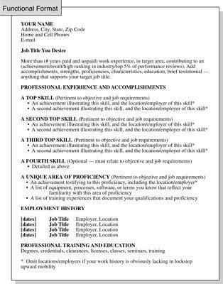 functional resume format focusing  skills