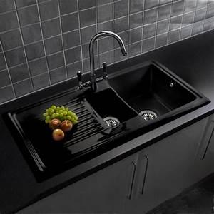 Kitchen Sinks Buying Guides