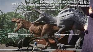 Dinosaurs Of Jurassic Park  Size Comparison
