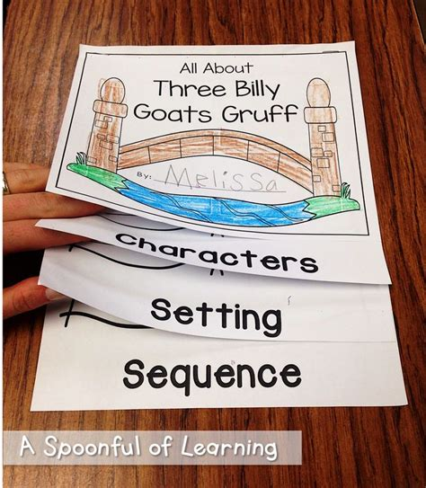 48 best images about the three billy goats gruff on 130 | b3c70993753e2bc2dd4ecd7e49c68b55 billy bookcases billy goats gruff kindergarten