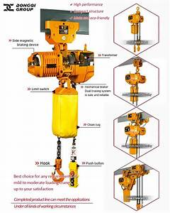 How To Select The Right Chain Hoist
