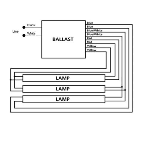 3 l t8 ballast programmed start ballast wiring diagram car repair