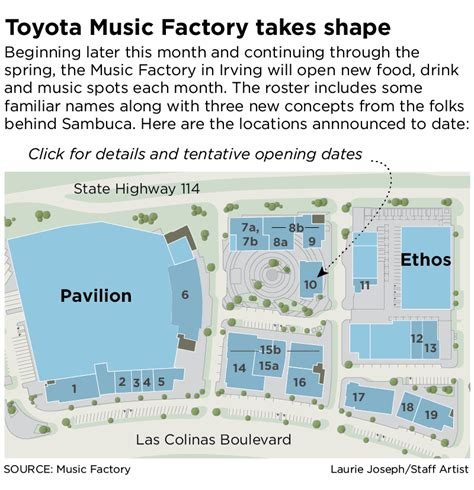 Food truck turn long lines into large profits with a fast and reliable pos for food trucks.; Huge new Irving music venue opens this week, serving first music — then meals | Restaurants ...