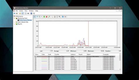 monitor cpu usage   app  windows