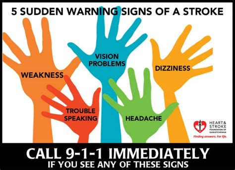 8 Stroke Warning Signs Recognized By Only One In Five. Executive Mba University Of Washington. Ford Explorer Interior Photos. Pasadena Storage Units Mortgage Clearing Corp. Top Life Insurance Company Trade Wind Energy. Build Your Own Website Free And Easy. Cost Of Video Surveillance System. Record Management Courses Drug Detox Facility. School To Be A Therapist Goodyear Stock Prices