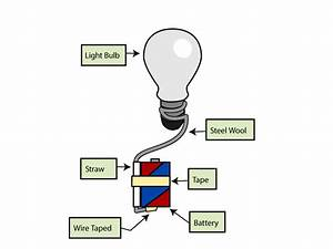 Does Electricity Move Better Through Thick Wires Or Thin