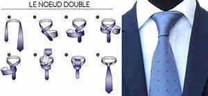 Comment Nouer Une Cravate : comment faire un n ud de cravate ~ Melissatoandfro.com Idées de Décoration