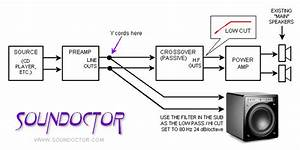Kicker L3 Wiring Diagram
