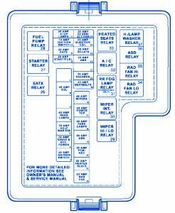 Chrysler Sebring Convertible Mk 2004 Engine Fuse Box  Block
