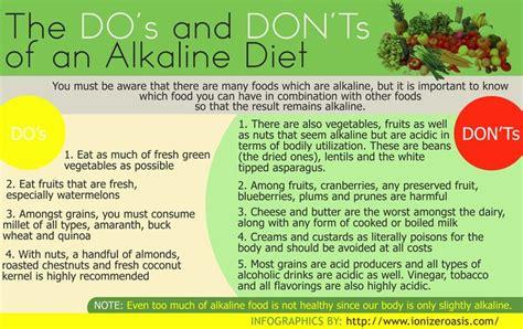 alkaline diet recommendations httpwwwionizeroasis