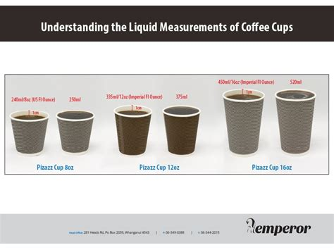 These cups are great any place you find coffee and hot. Understanding the liquid measurements of Coffee Cups   News - Unipak