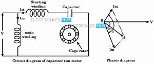 Capacitor Run Motor Diagram