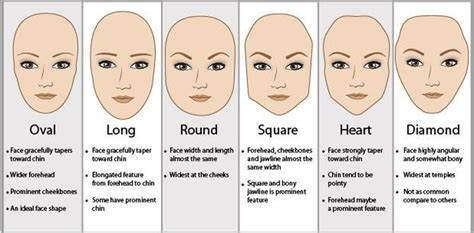 hairstyle     face shape wig works
