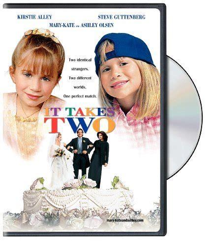 On Dvd Bluray Copy Reviews