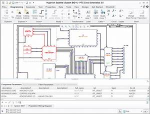 Routed Systems Design