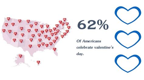 Valentine's Day The Biggest Consumer Holiday In America