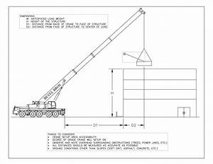 Safe Crane Setup Diagrams