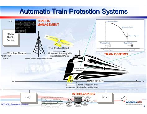 Model-Based Approaches for Railway Safety, Reliability and ...