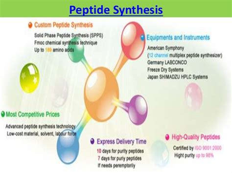 Custom Peptide Synthesis. Allied Mechanical Services Sql Server Server. How Is Atrial Fibrillation Treated. Thanks For Your Business Cards. Magento Order Fulfillment Eye Pigment Surgery. Project Portfolio Management Tool. Pennsylvania Art College Business Lawyers Nyc. Columbus Storage Units Bankruptcy Stockton Ca. Best Online Storage For Photos