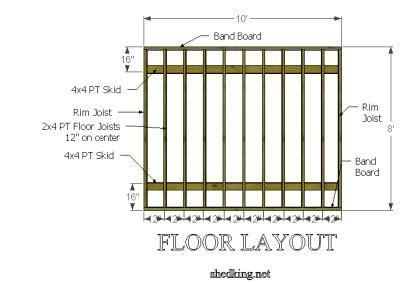 rim joist  shed floor framing