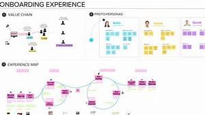 Rapid Techniques For Mapping Experiences  Webinar Recap