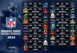 NFL Monday Night Football Schedule
