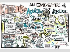 Combating the Opioid Epidemic from Treatment to