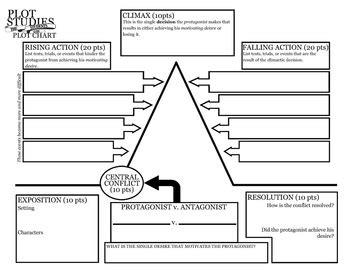 scarlet letter plot study graphic organizer