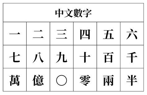 chinesisches alphabet zum ausdrucken besten bilder von ausmalbilder