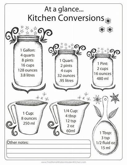 Conversion Chart Kitchen Measurements Measurement Conversions Gift