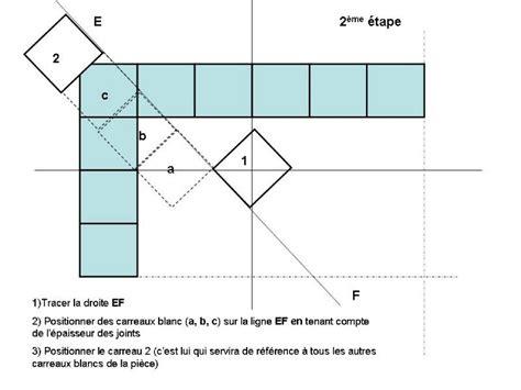 plan de pose carrelage plan de montage de la pose du carrelage fa 231 on quot tapis de