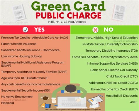 Thanks to canada's income tax act (ita), deductibility of insurance premiums is a complicated what's a tax credit? Green Card Public Charge Rule - H1B, H4, L1 Visa Affected - USA