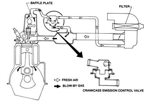 e40d transmission valve body diagram free download wiring