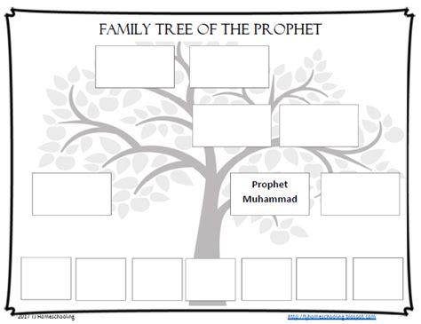 prophets and messengers tj homeschooling