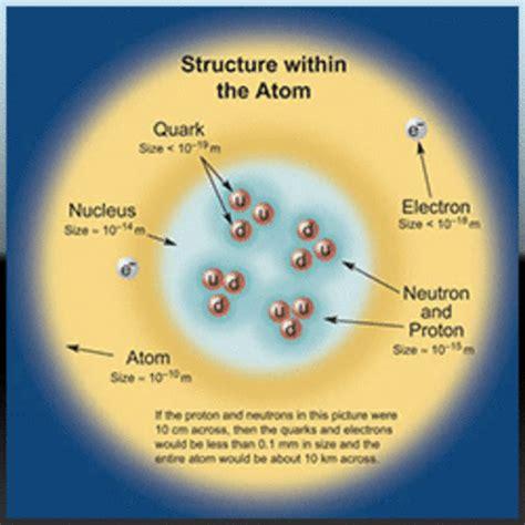 atomic theory timeline timetoast timelines