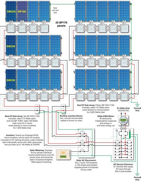 tec solar power installing inverters