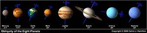 Planets Names In Order (page 2) - Pics about space