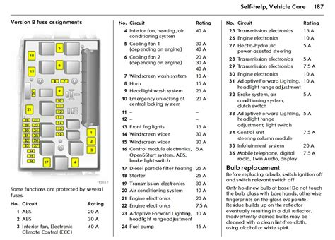 Mini Cooper Wiring Diagram 2009 by 2009 Mini Cooper Engine Wiring Diagram Downloaddescargar
